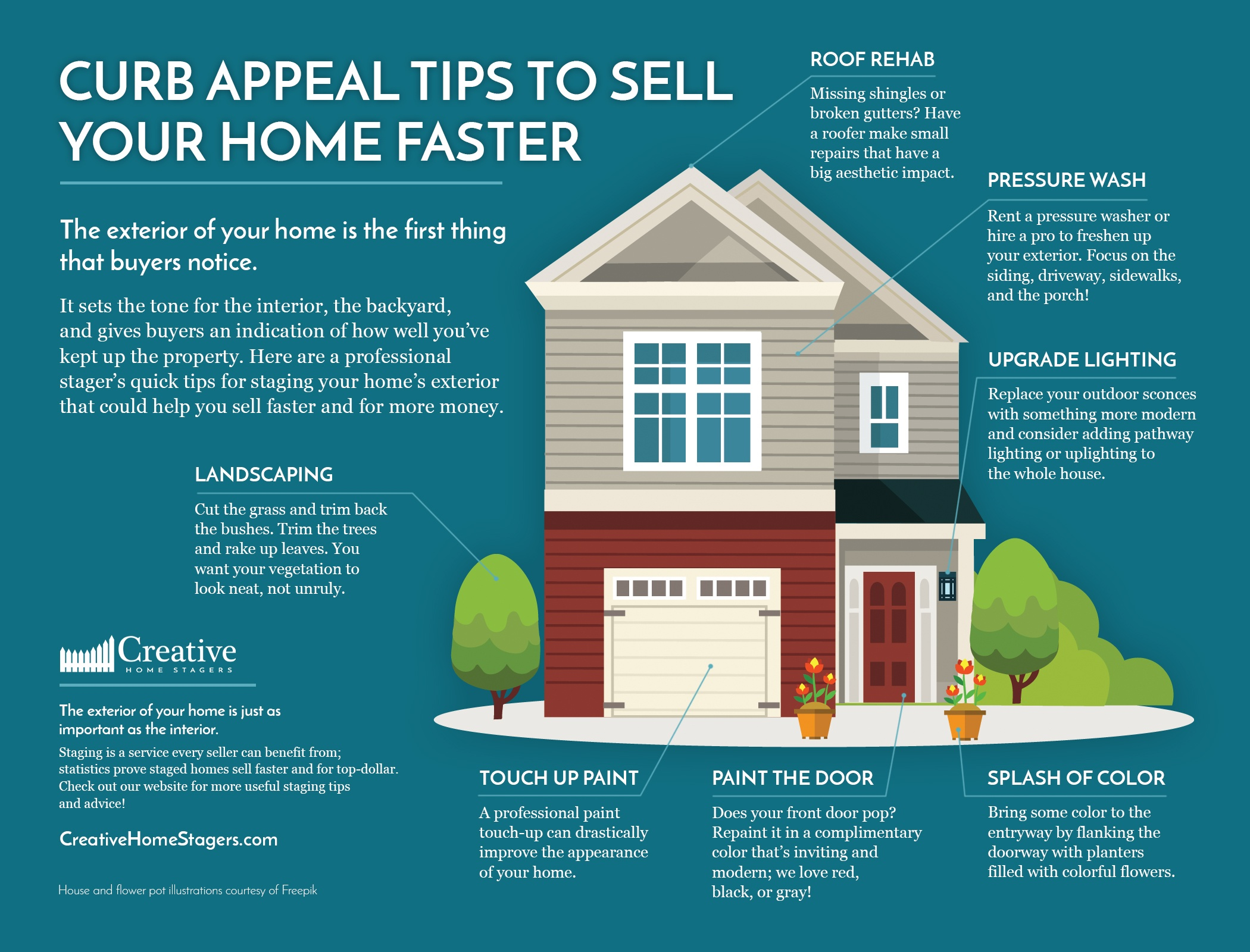 Curb Appeal Tips to Sell Your Home Faster Infographic.jpg