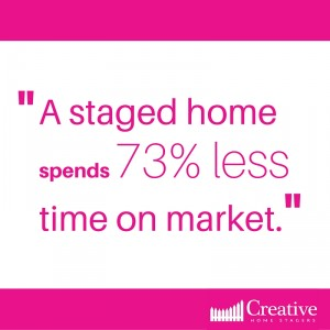 home staging sell quickly